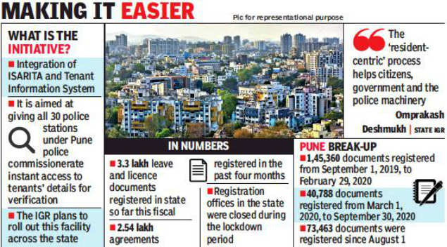 Pune: Online police verification of tenants picks up since August