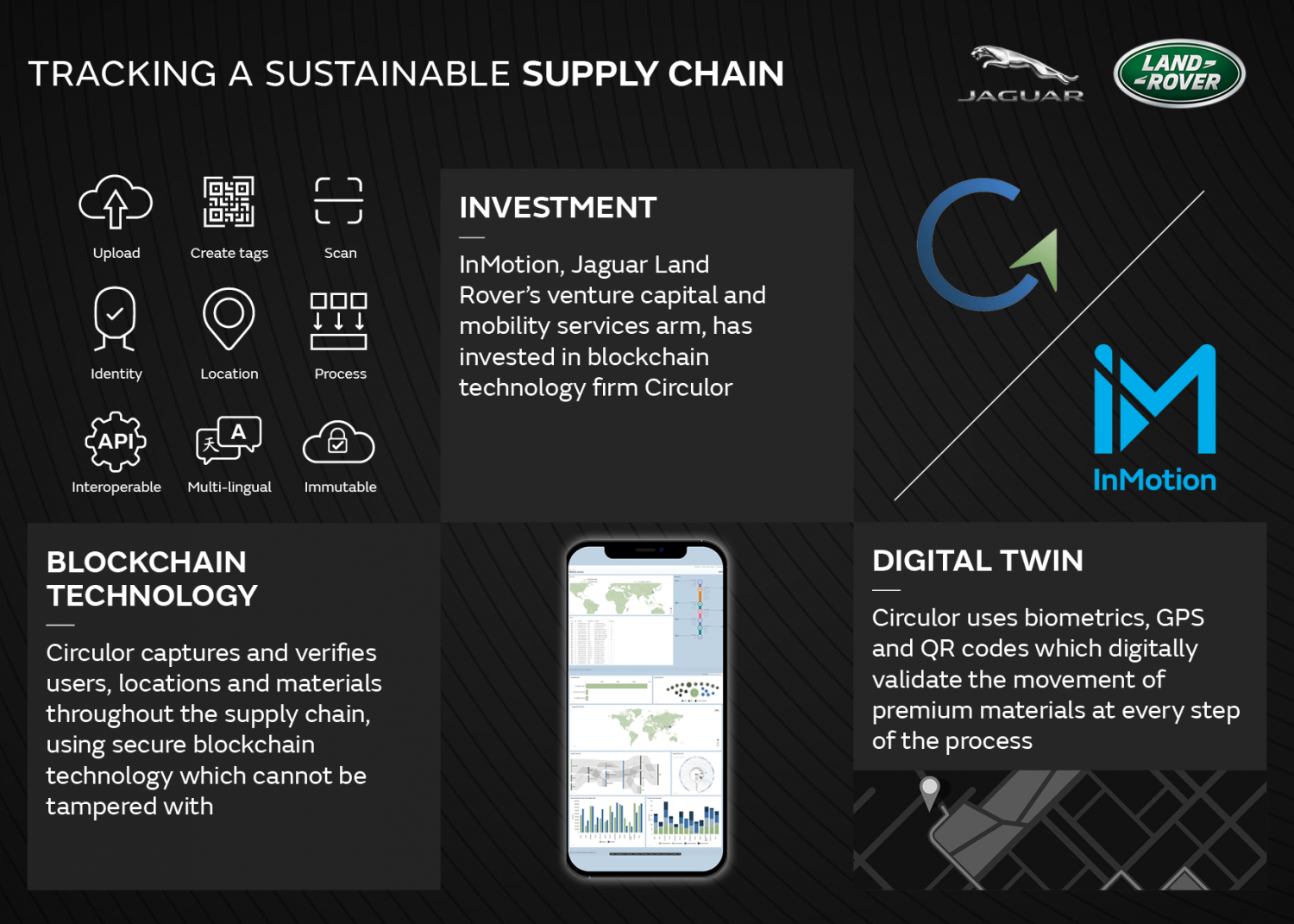 JLR' s venture arm invests in blockchain tech firm Circulor to trace raw materials