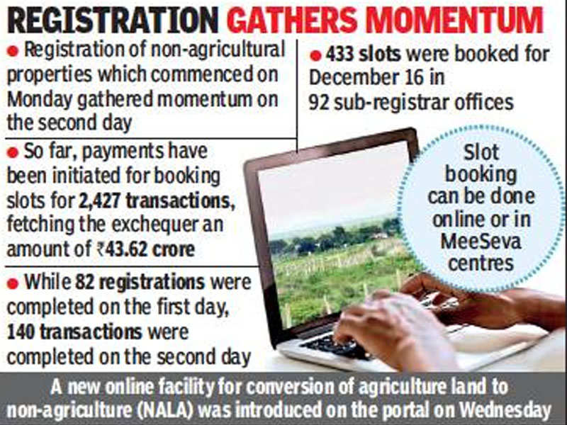 Hyderabad: Slot booking for non-agricultural asset registrations must