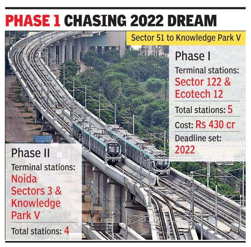 Noida: Same firms in new bids for Aqua Line extension