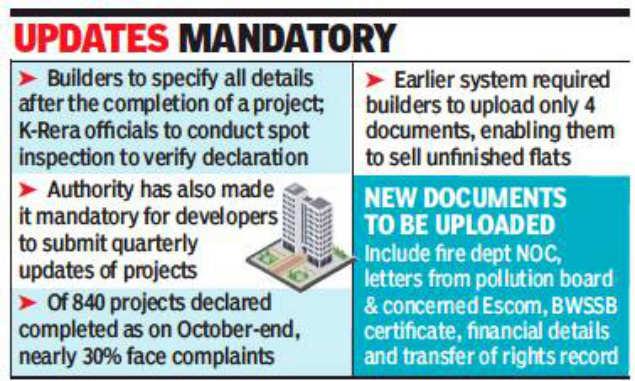 Karnataka RERA to conduct on-site verification of all projects