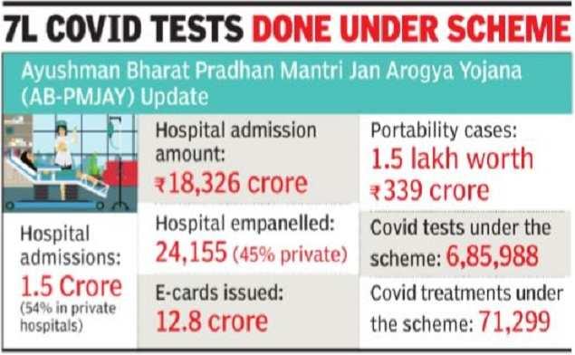 निजी अस्पतालों ने आखिरकार कोविद ब्लूज़ को हराया