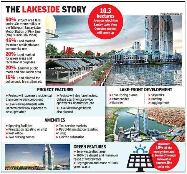 DDA fast tracks Sanjay Lake View Complex project