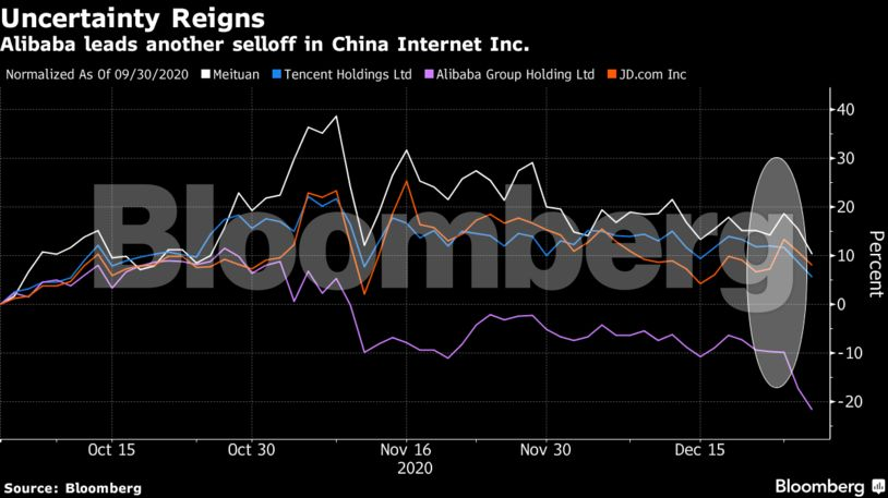 Alibaba probe stirs worry about what's next for Chinese tech