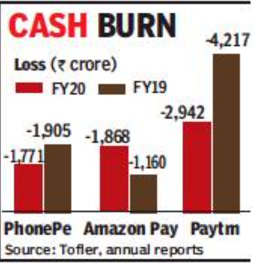 E-payments battle costs companies $900 million in loss