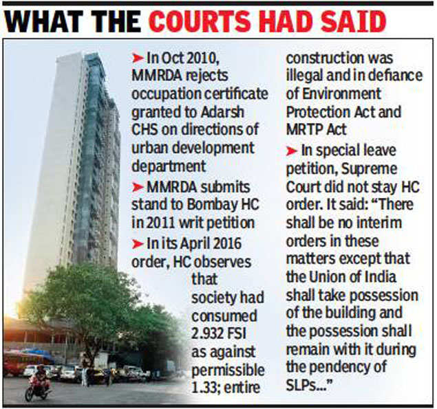 Mumbai: Adarsh housing society plea for building regularisation rejected