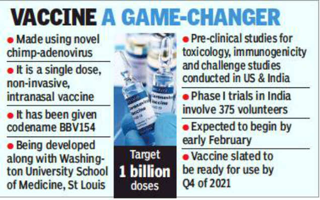 Hyderabad: Bharat Biotech seeks nod to start intranasal vaccine trials