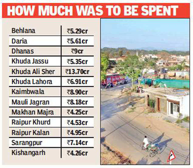 Development hit in 13 villages as Chandigarh administration refuses Rs 102 crore grant
