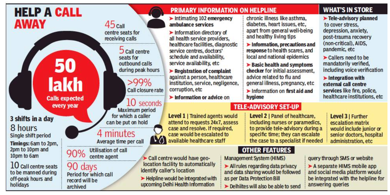Delhi: Need Medical Advice? You Won't Need To Queue Up
