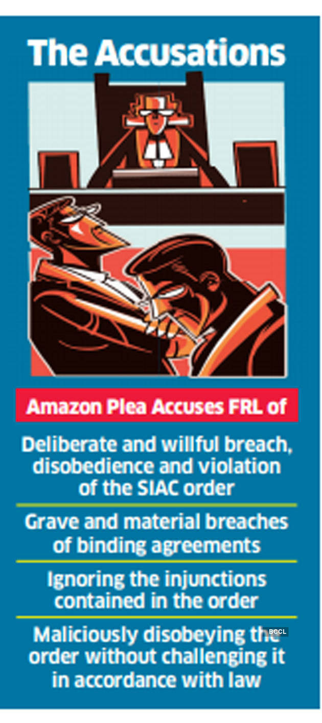 Amazon seeks injunction to restrain Future Reliance deal