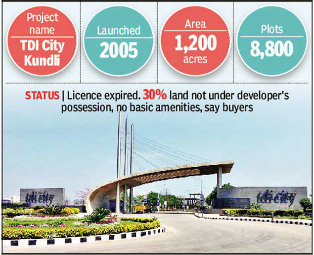 Sonipat: 7,000 buyers in 15-year wait for plots at TDI City Kundli township