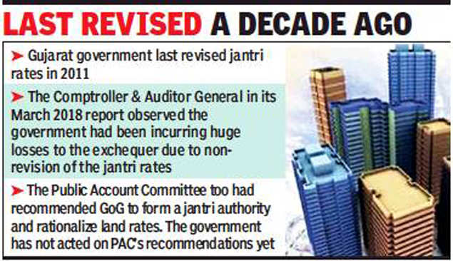 Gujarat government likely to revise jantri rates after local body elections