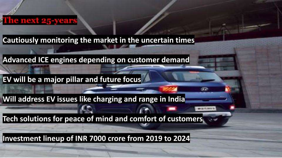 Hyundai aims to electrify mobility in India in the next 25-years
