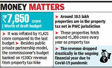 Pune civic body offers special 15% discount for diligent property tax payers