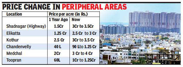 Hyderabad's peripheries see sharp rise in land rates in 12 months