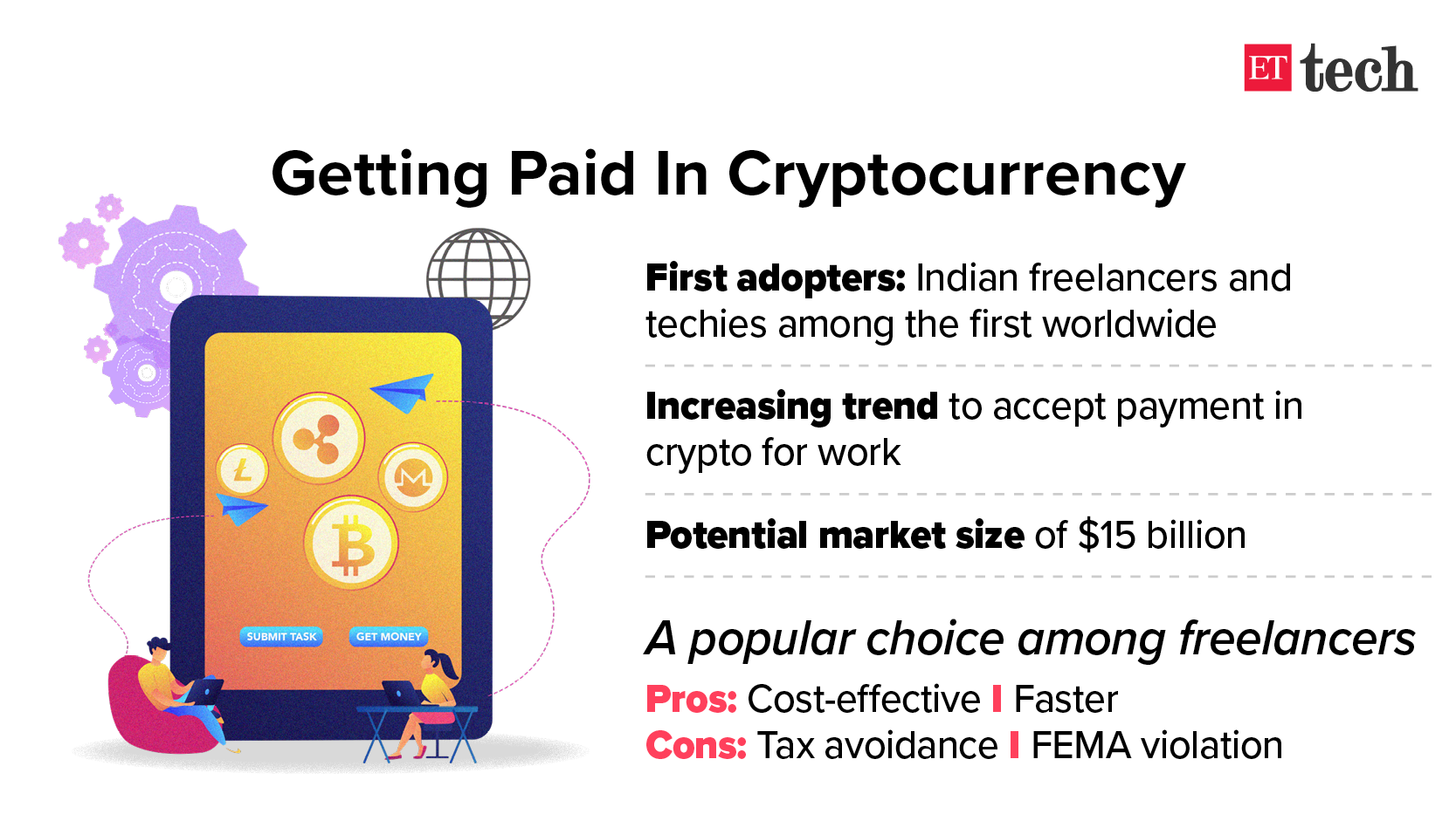 Many Indian techies get paid in crypto, say it's faster and easier