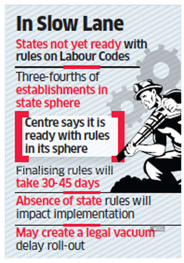 Labour codes face delay as states fail to frame rules