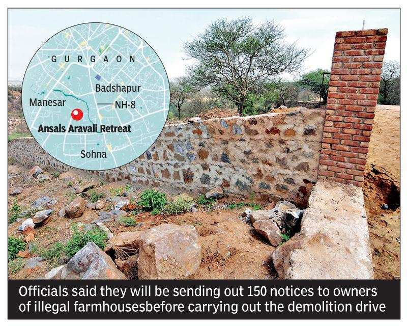 About 50 farmhouses in Raisina forest area get notices