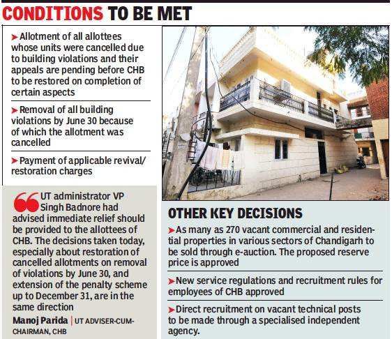 Regularise need-based changes by December 31: Chandigarh housing board