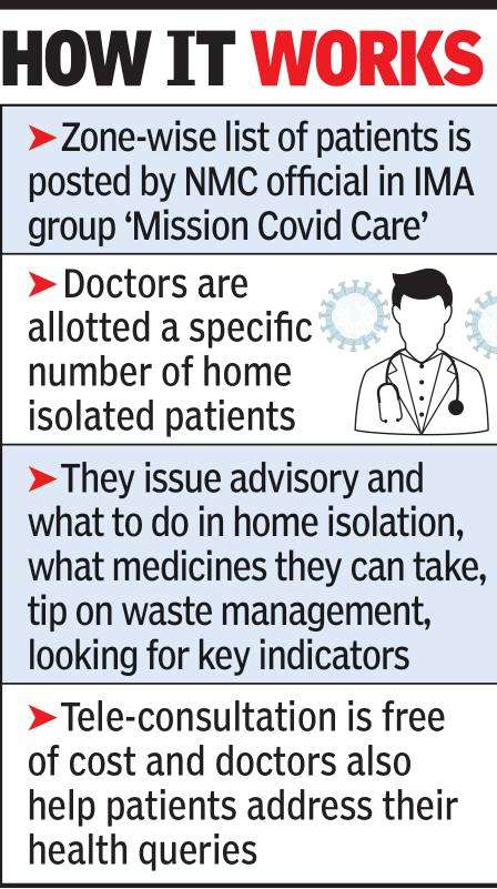 Nagpur: IMA doctors reaching out to home isolated patients for advice