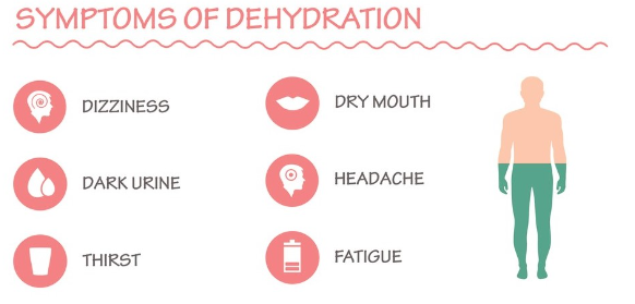 Hydration: An Important Step To Recovery From Illness