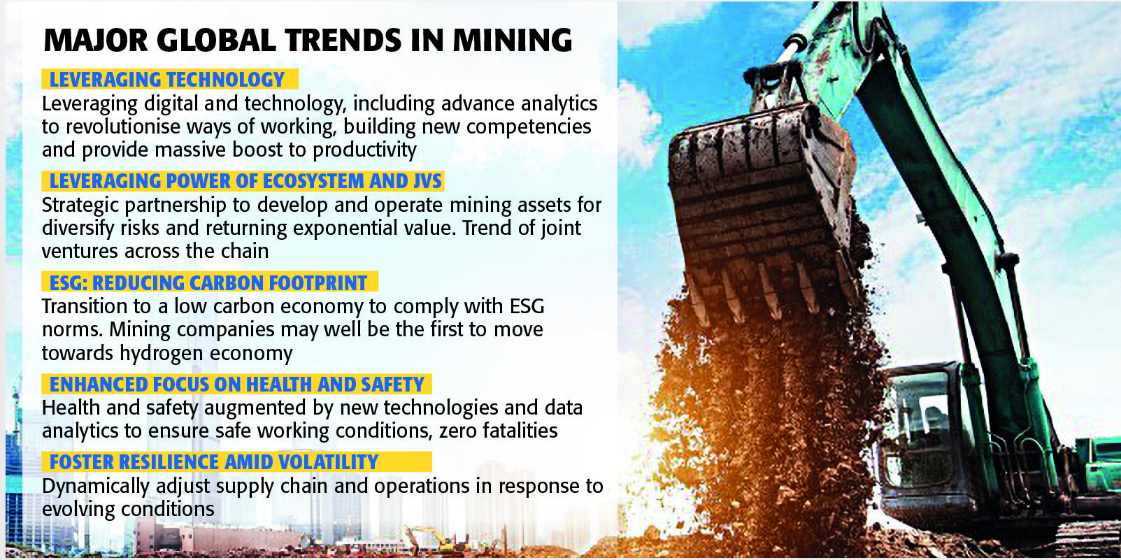Mining technology for future growth