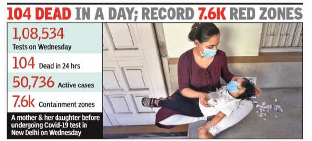 17,000 more Covid cases in Delhi, hotels and banquet halls turned into hospitals