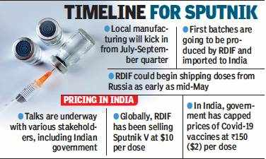 Sputnik doses may be shipped to India mid-May