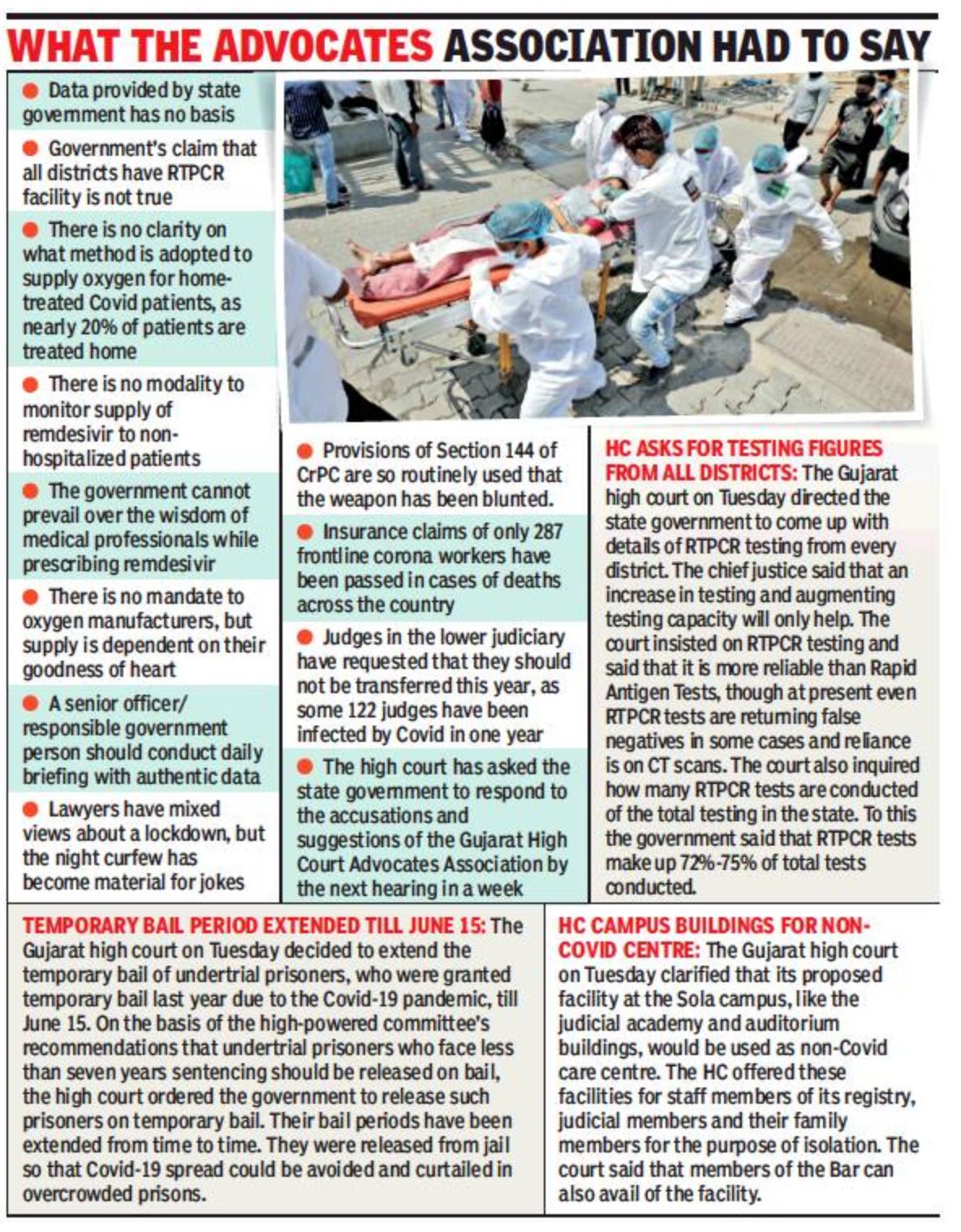 Ahmedabad: Doctors' body proposes lockdown