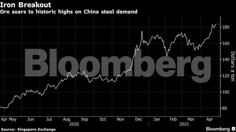 The world's industrial comeback drives metals to multi-year high