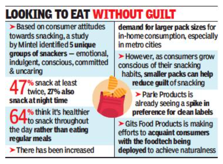Demand spikes for 'clean-label' snacks