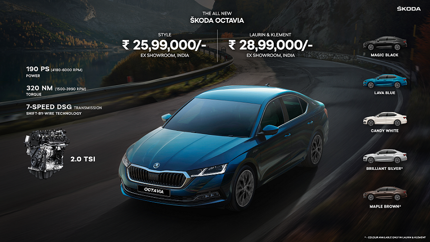 Skoda launches new Octavia in India at INR 25.99 lakh – ET Auto
