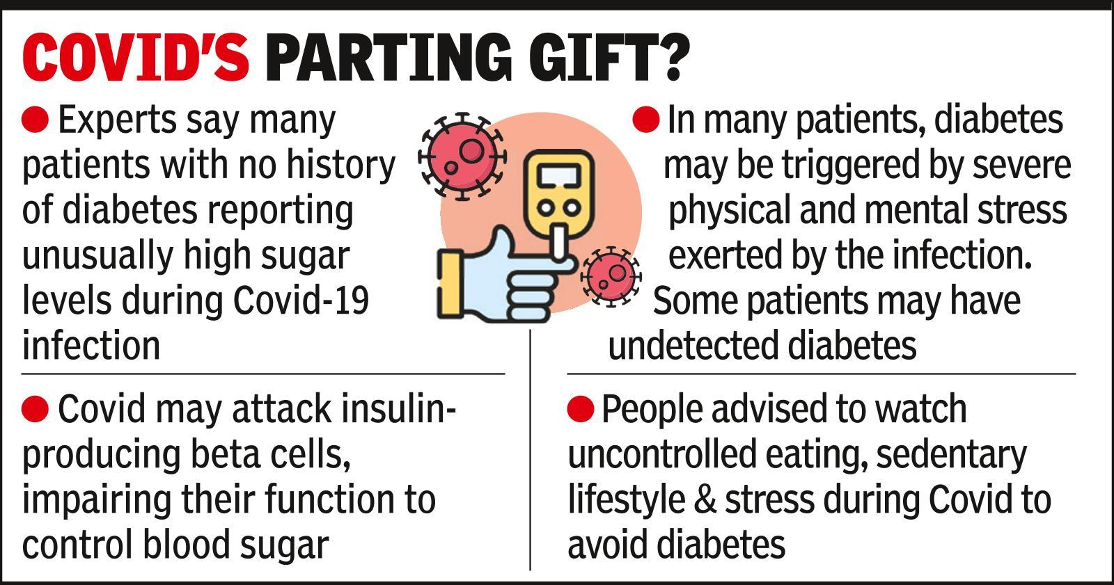 Experts report increase in no. of diabetes cases triggered by Covid