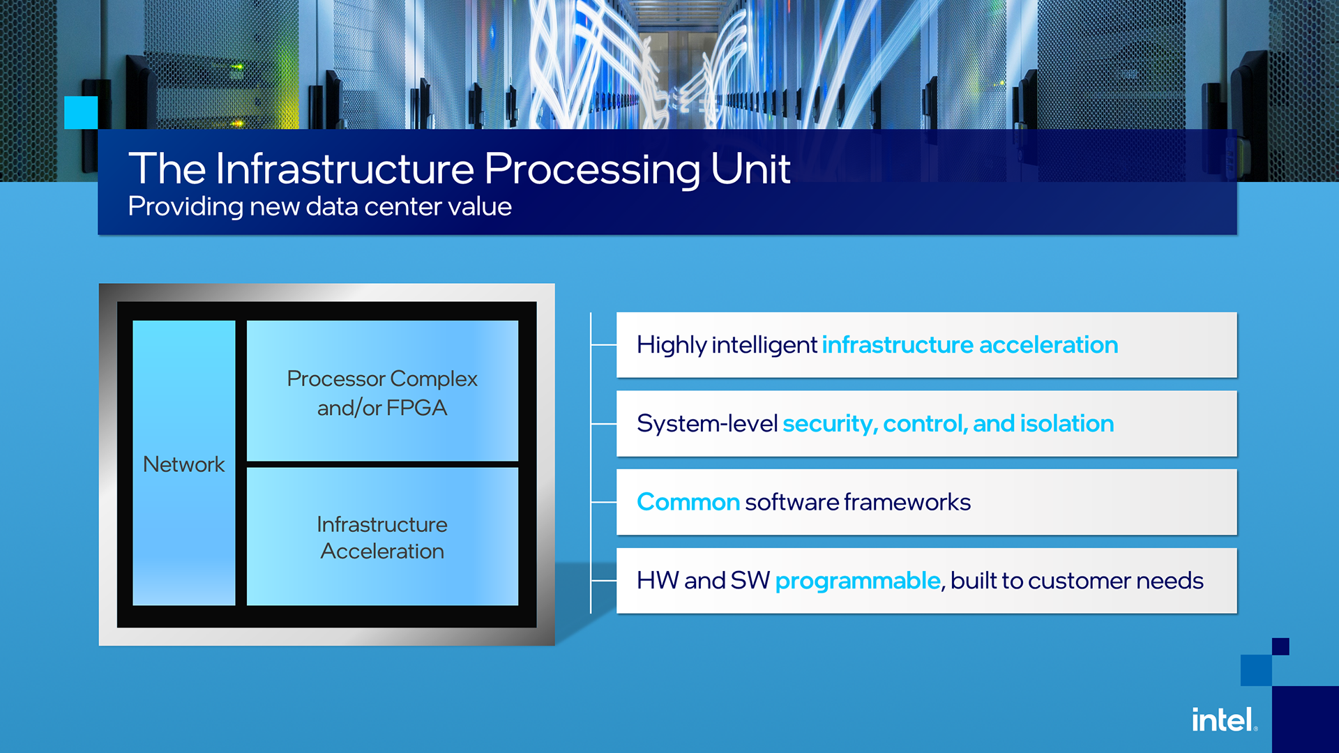 Intel launches Infrastructure Processing Unit for cloud providers, telcos