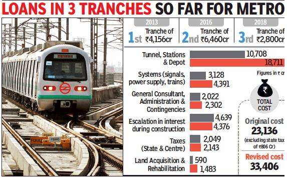 Four months after Japan warned of Mumbai Metro 3 delay, Maharashtra yet to give approval