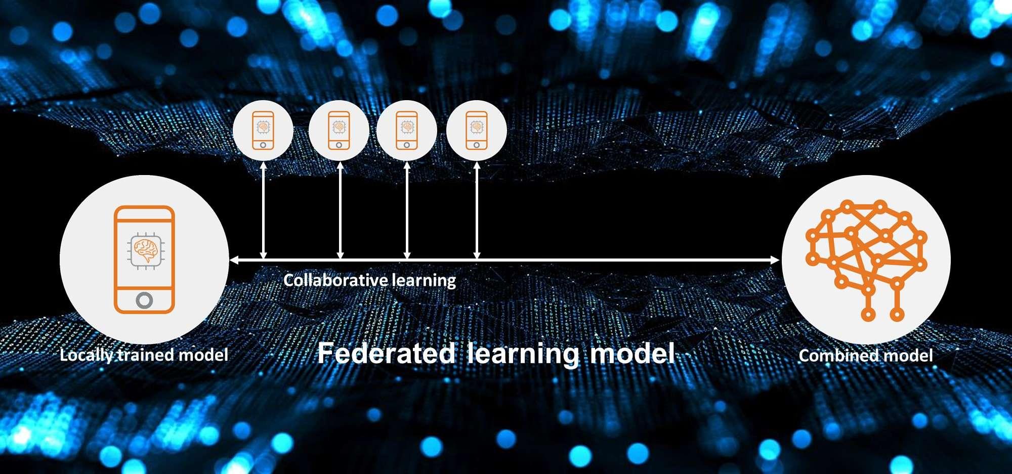 फ़ेडरेटेड लर्निंग मॉडल के माध्यम से ब्रेकिंग हेल्थ डेटा साइलो