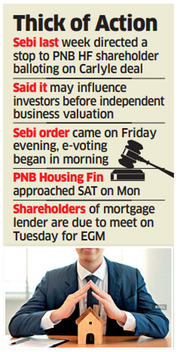 Relief for PNB Housing Finance: SAT allows vote on Carlyle's Rs 4,000-crore infusion