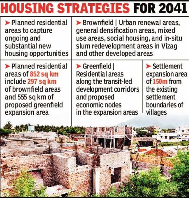 Demand for houses to soar in Visakhapatnam development body region