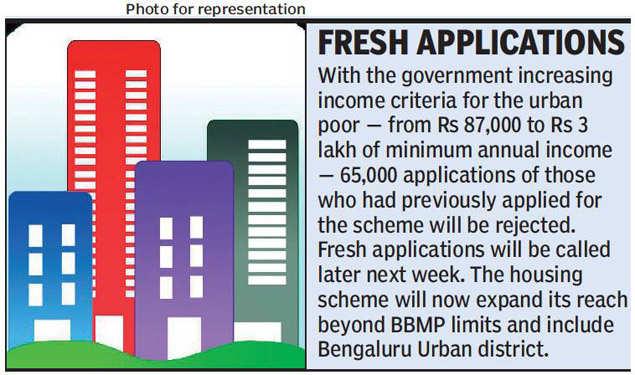 Karnataka CM's ambitious one lakh housing scheme runs into land hurdle