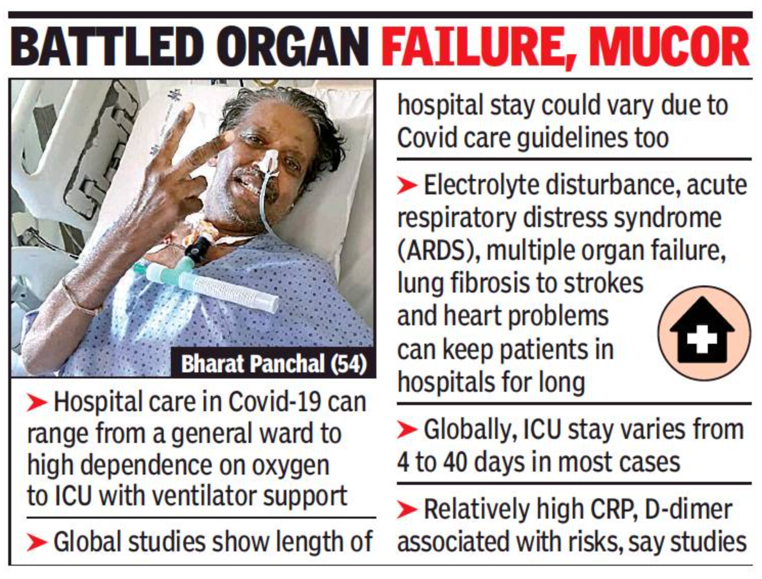Mumbai man goes home after 85-day battle against Covid