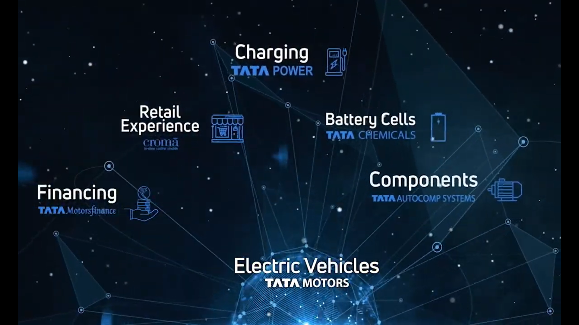 ETAuto Original: How Tata Motors wins the EV game in spite of Mahindra's decade-old head start