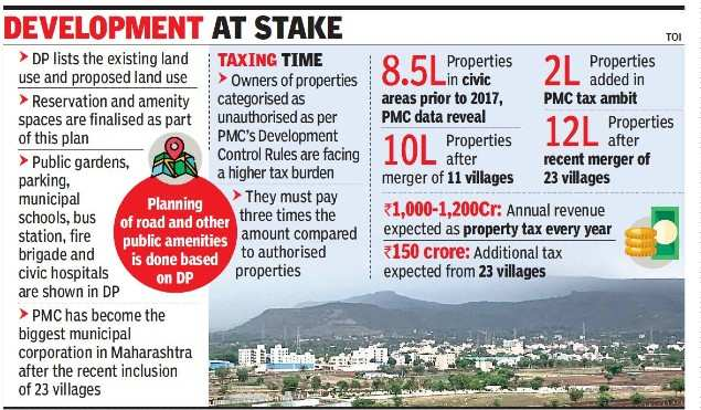 PMRDA to draft development plan for 23 villages merged with Pune civic body