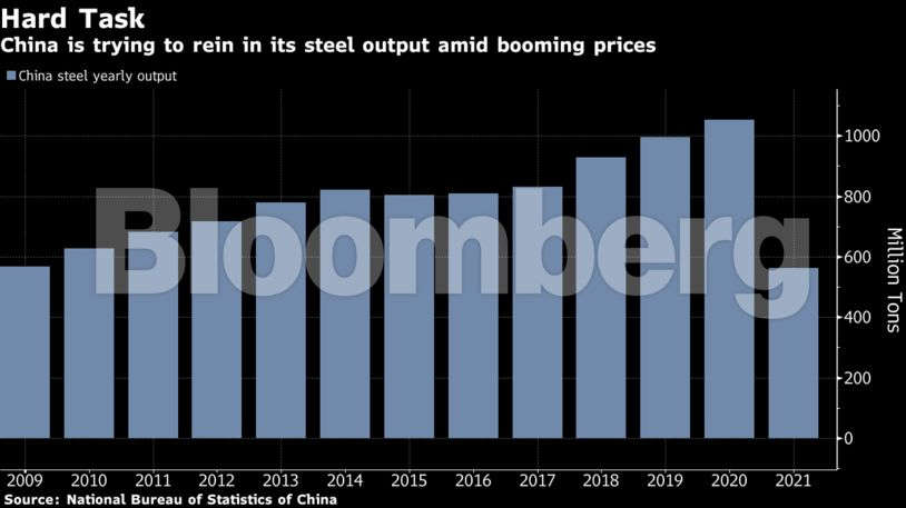 Record prices breathe life into the steel industry;  India is preparing to increase its capacities