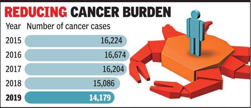 جویدن تنباکو به سوختن سرطان دهان: Gujarat CM Vijay Rupani