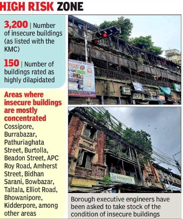 August rain alert prompts Kolkata civic body to turn focus on dilapidated buildings