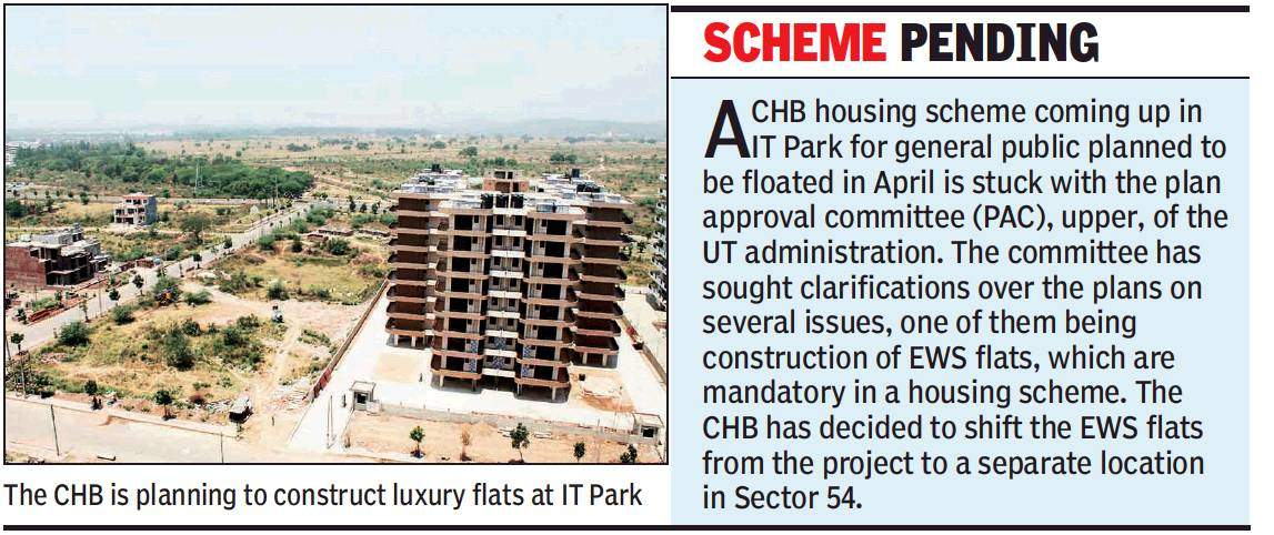 Punjab & Haryana governments, PGI yet to pay advance to CHB for high-end flats