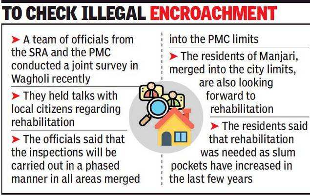 Pune: PMC-SRA survey for slum rehabilitation in merged villages