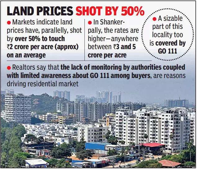 Telangana: GO 111 land now hot real estate destinations