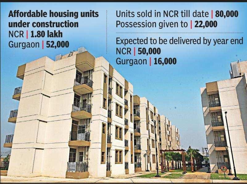 By December, 50,000 affordable homes may be on offer in NCR