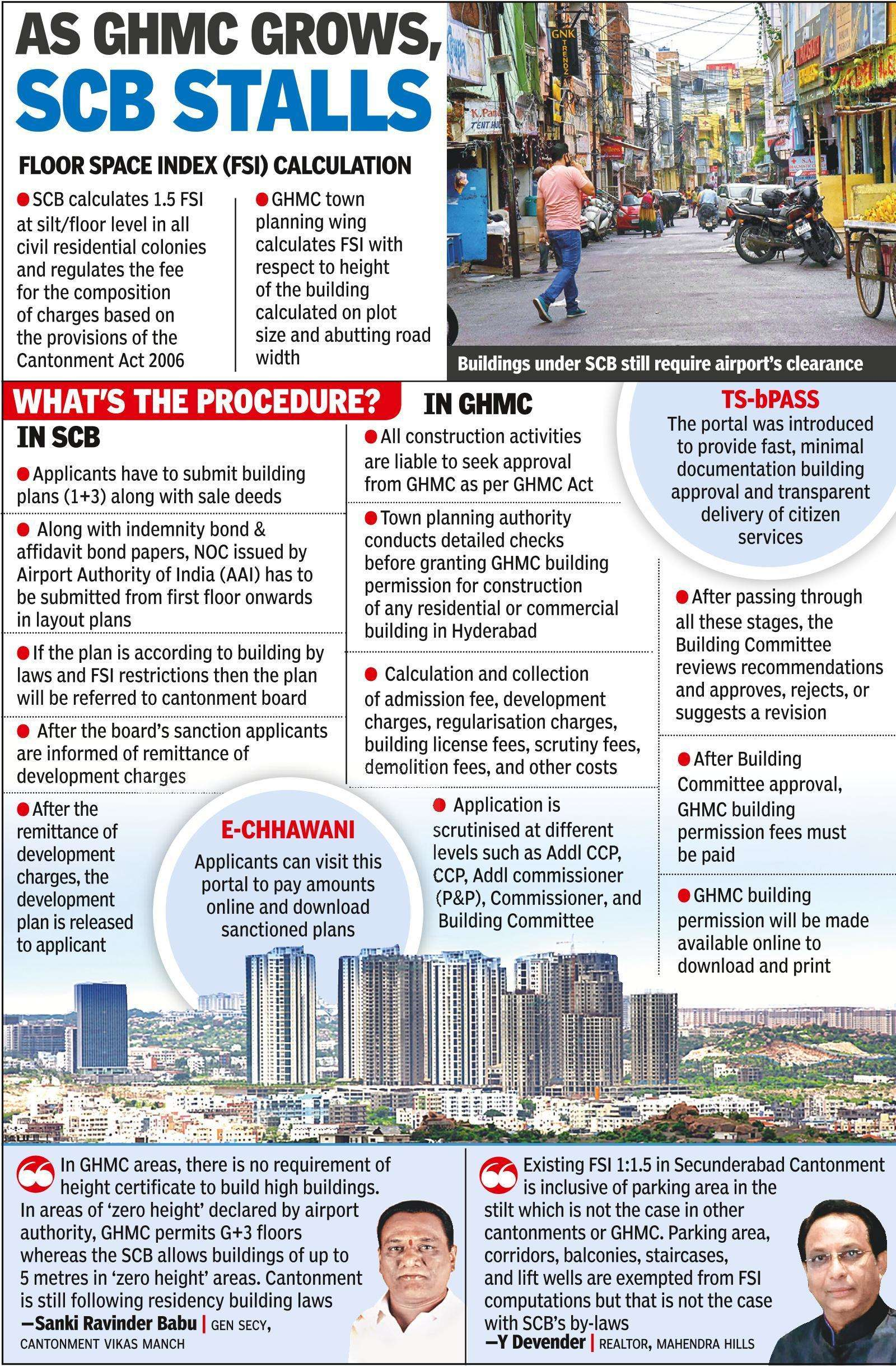 Secunderabad cantonment board's restrictive by-laws hampering realty growth